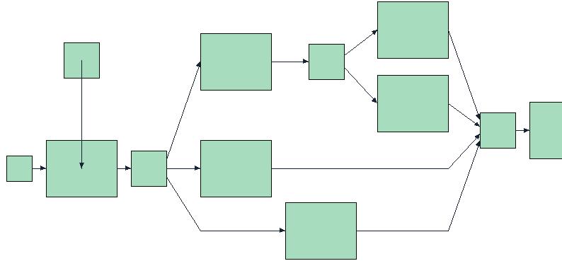 bpmn layout graph - Bpmn 12