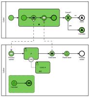 screenshot-collaboration-compensation-multi-instance.png