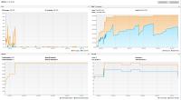 heap_usage_myBatis_3.4.4_JDK_6.PNG