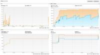 heap_usage_myBatis_3.2.8_JDK_6.PNG